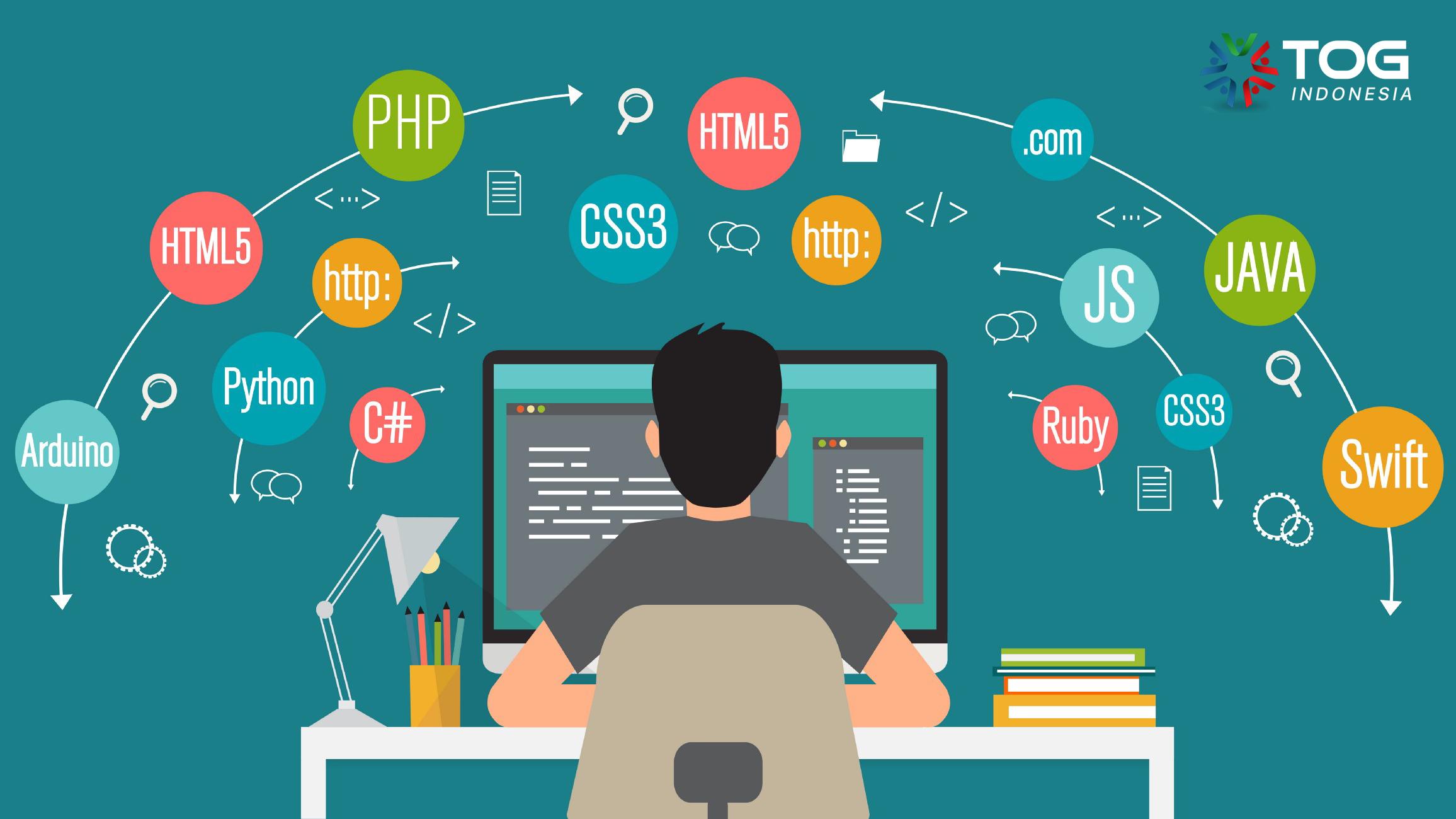 Hancurkan Mental-Mental Berikut Ini Jika Ingin Menjadi Programmer Profesional