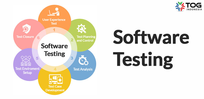 8 Fase Software Testing Life Cycle (STLC)