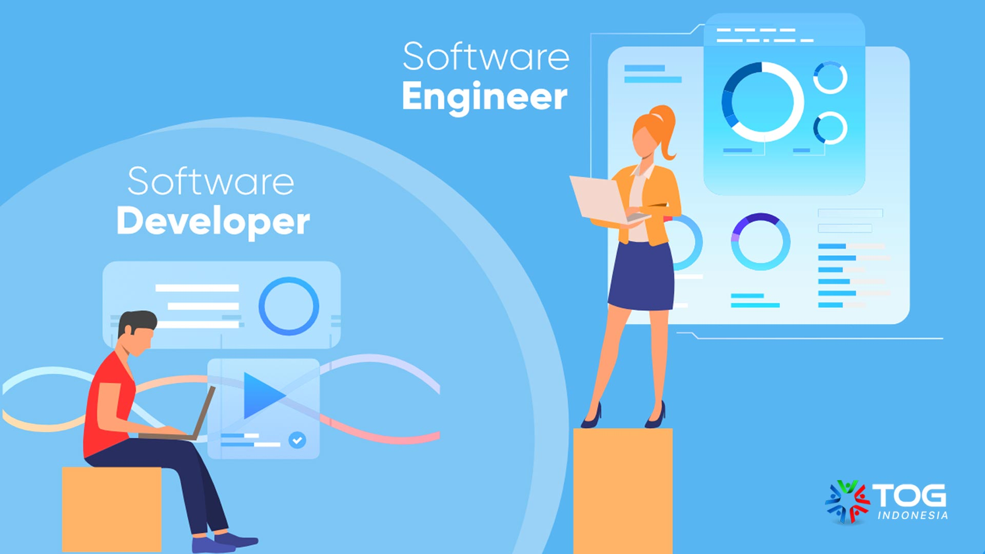 Perbedaan Software Developer