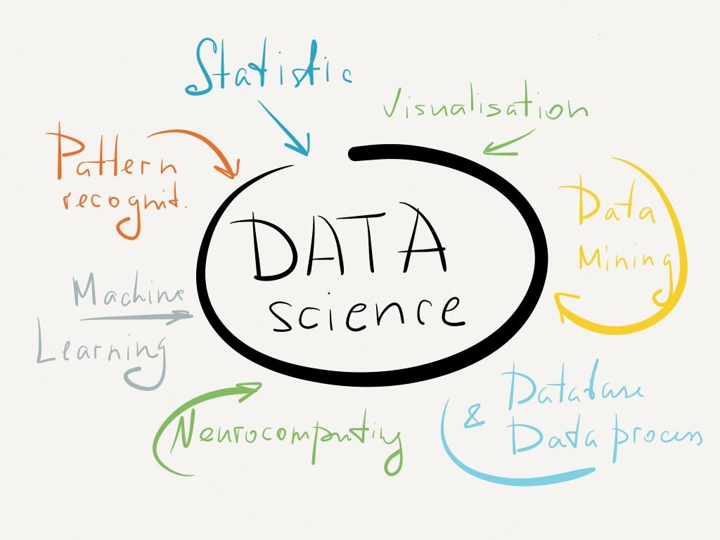 cara menjadi data scientist